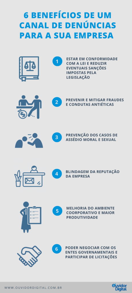 infográfico sobre benefícios do canal de denúncias